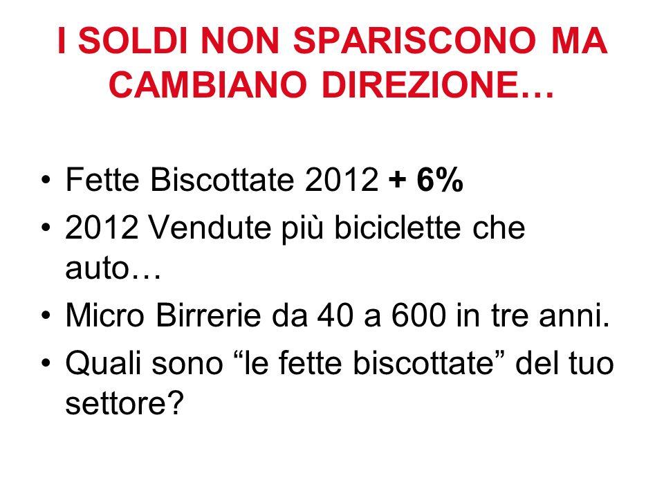 I SOLDI NON SPARISCONO MA CAMBIANO DIREZIONE… Fette Biscottate 2012 + 6% 2012 Vendute più biciclette che auto… Micro Birrerie da 40 a 600 in tre anni.
