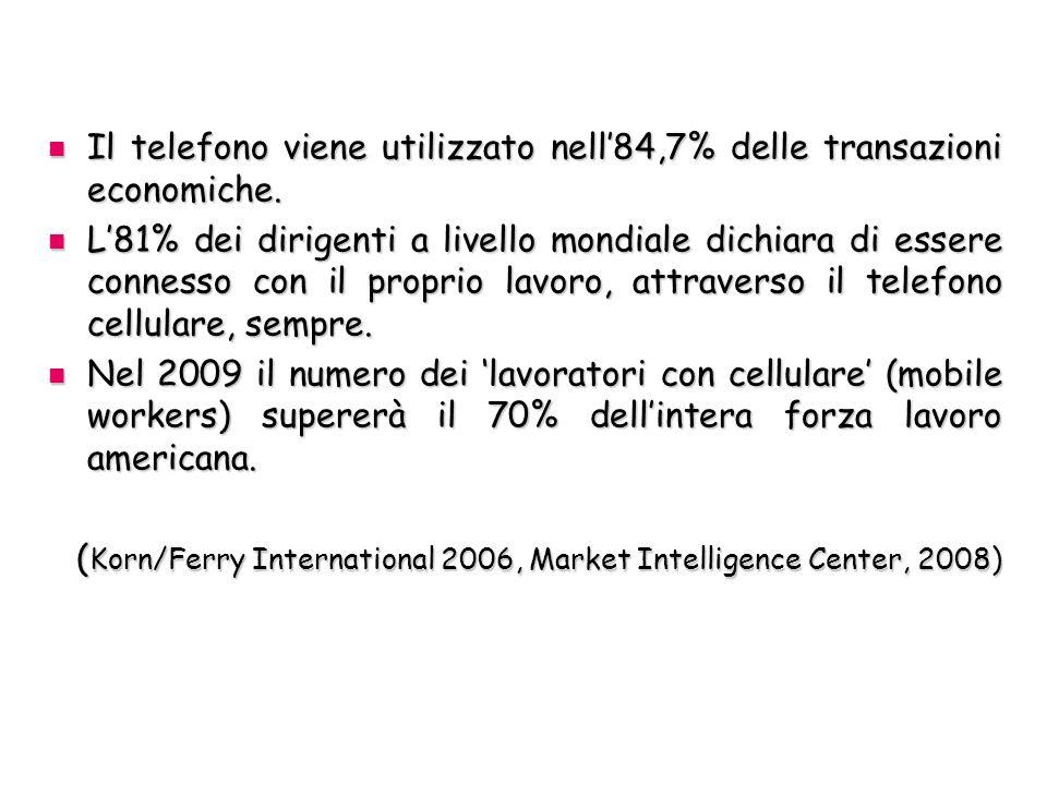 Il telefono viene utilizzato nell84,7% delle transazioni economiche.