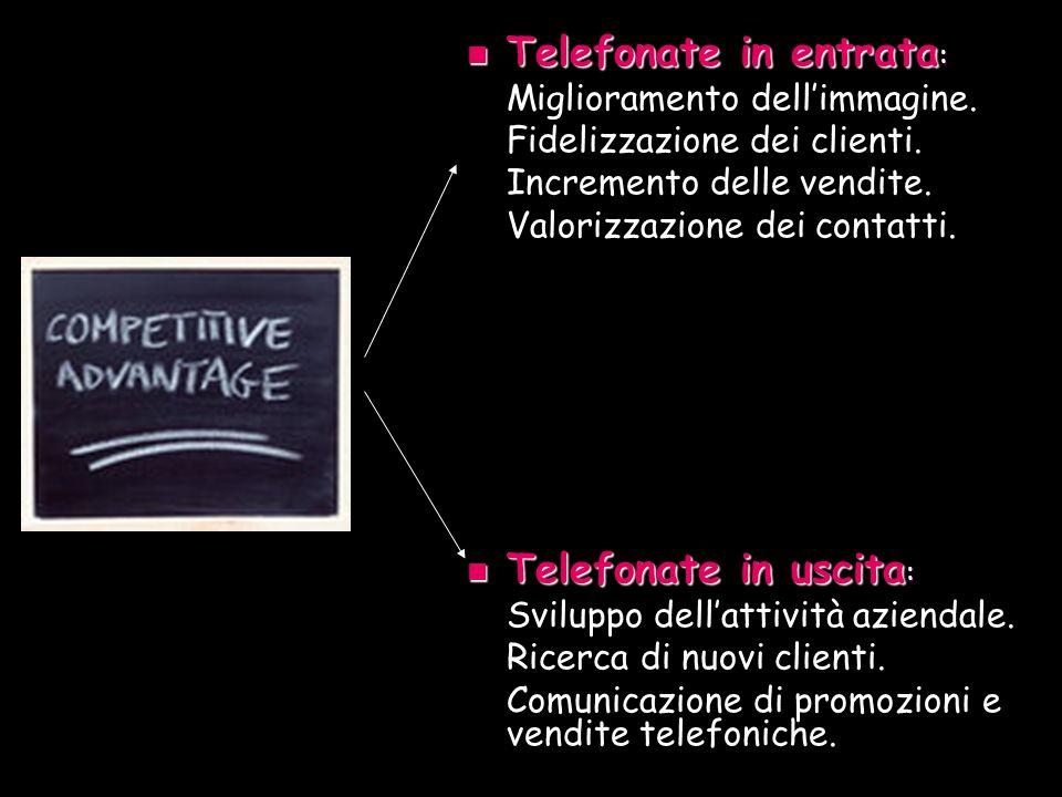 Telefonate in entrata : Telefonate in entrata : Miglioramento dellimmagine.