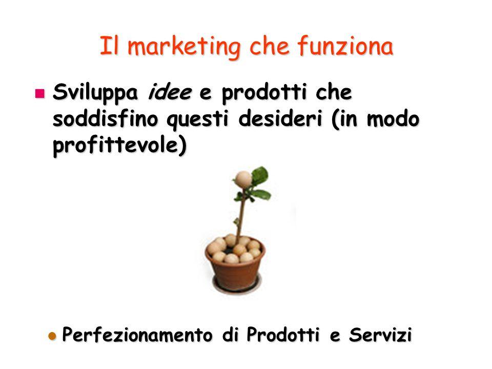 Il marketing che funziona Sviluppa idee e prodotti che soddisfino questi desideri (in modo profittevole) Sviluppa idee e prodotti che soddisfino questi desideri (in modo profittevole) Perfezionamento di Prodotti e Servizi Perfezionamento di Prodotti e Servizi