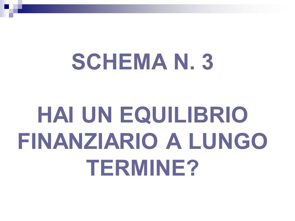SCHEMA N. 3 HAI UN EQUILIBRIO FINANZIARIO A LUNGO TERMINE?