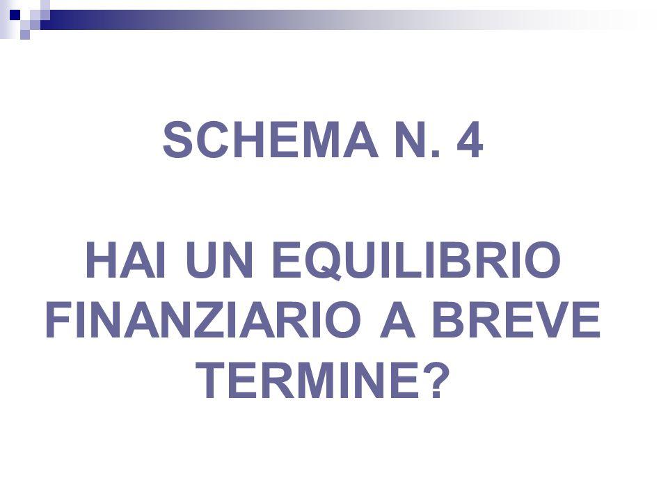 SCHEMA N. 4 HAI UN EQUILIBRIO FINANZIARIO A BREVE TERMINE