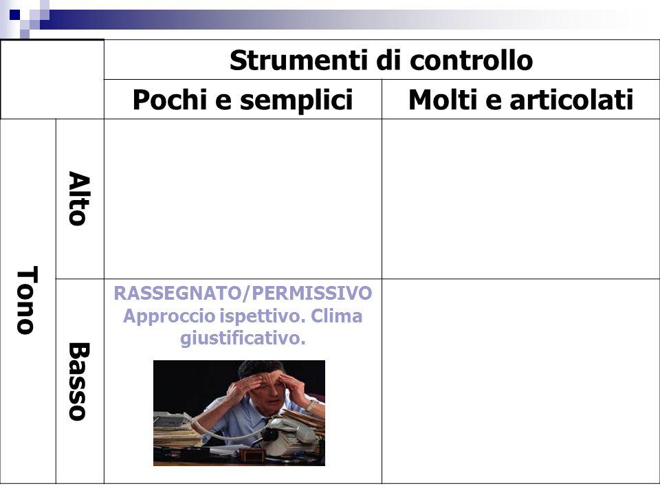 Strumenti di controllo Pochi e sempliciMolti e articolati Tono Alto Basso RASSEGNATO/PERMISSIVO Approccio ispettivo.