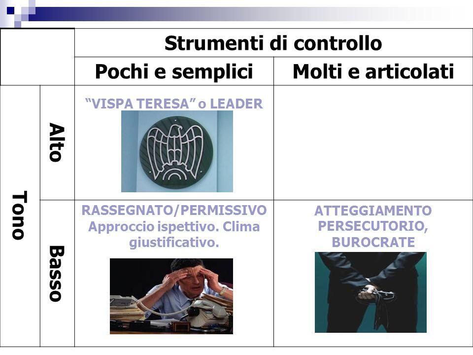 Strumenti di controllo Pochi e sempliciMolti e articolati Tono Alto VISPA TERESA o LEADER Basso RASSEGNATO/PERMISSIVO Approccio ispettivo.