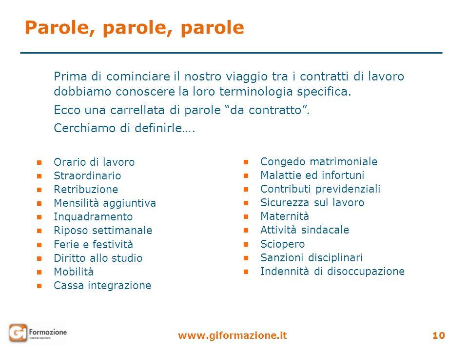 www.giformazione.it10 Parole, parole, parole Orario di lavoro Straordinario Retribuzione Mensilità aggiuntiva Inquadramento Riposo settimanale Ferie e