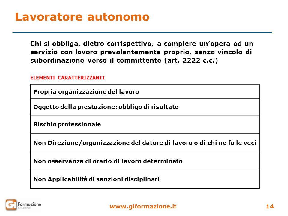 www.giformazione.it14 Chi si obbliga, dietro corrispettivo, a compiere unopera od un servizio con lavoro prevalentemente proprio, senza vincolo di sub