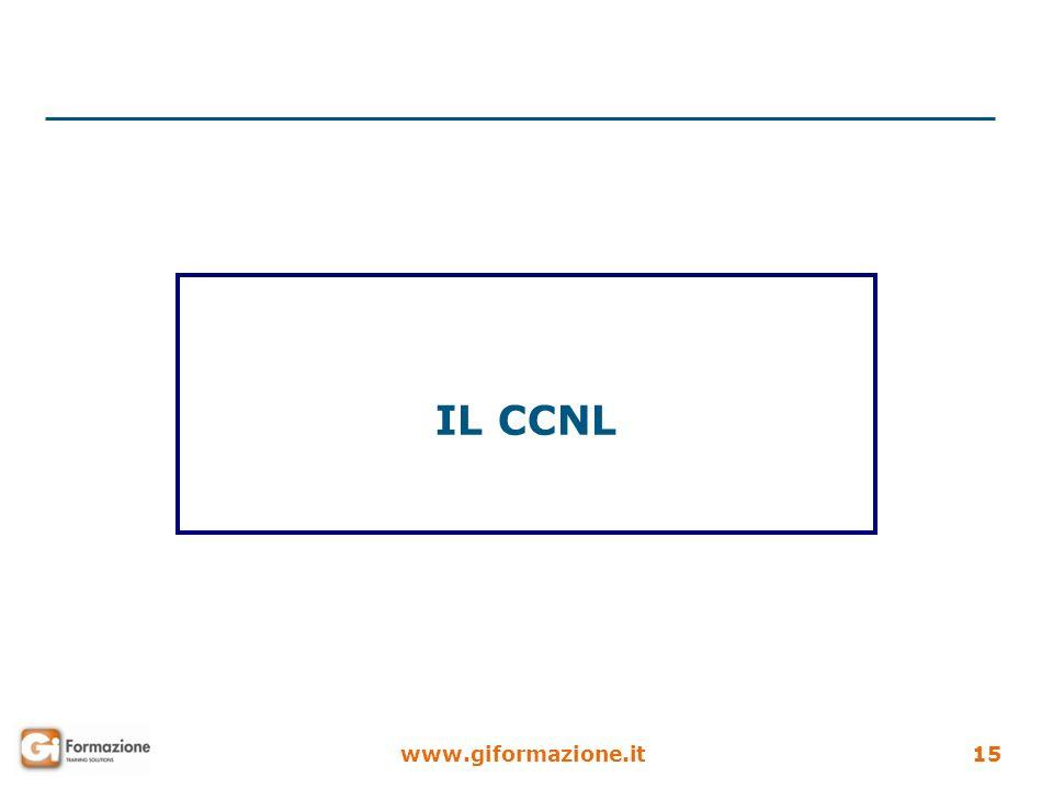 www.giformazione.it15 IL CCNL