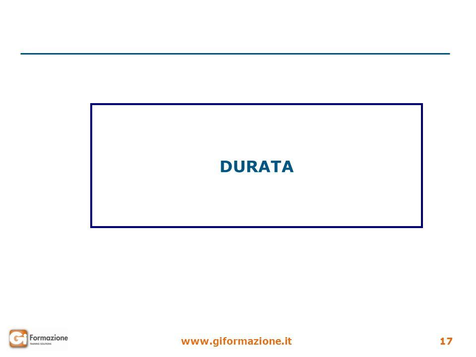 www.giformazione.it17 DURATA