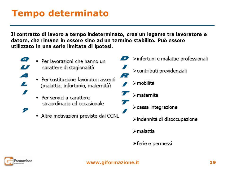 www.giformazione.it19 Il contratto di lavoro a tempo indeterminato, crea un legame tra lavoratore e datore, che rimane in essere sino ad un termine st