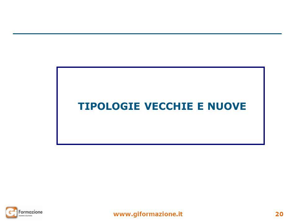 www.giformazione.it20 TIPOLOGIE VECCHIE E NUOVE