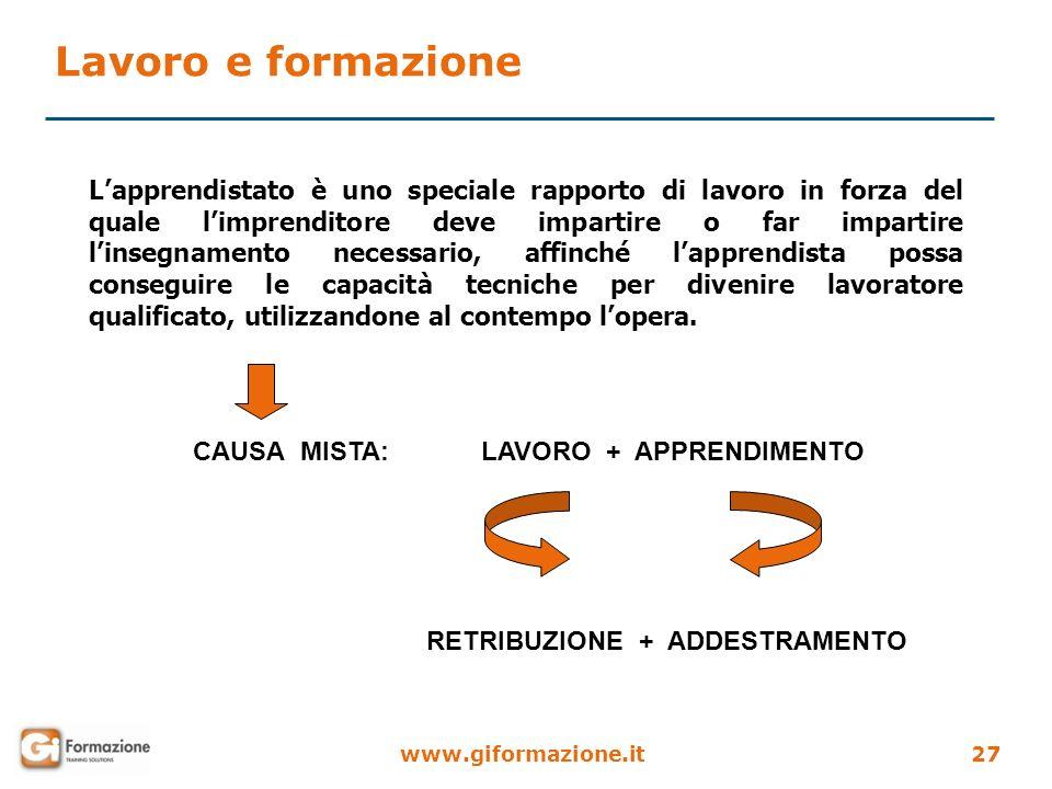 www.giformazione.it27 CAUSA MISTA: LAVORO + APPRENDIMENTO RETRIBUZIONE + ADDESTRAMENTO Lapprendistato è uno speciale rapporto di lavoro in forza del q