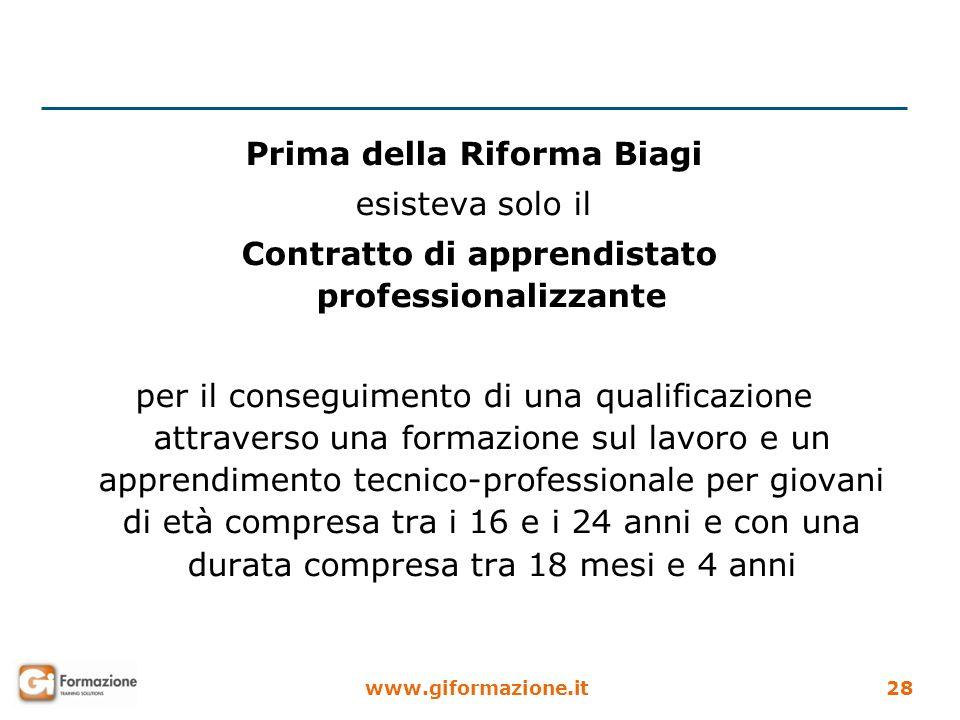 www.giformazione.it28 Prima della Riforma Biagi esisteva solo il Contratto di apprendistato professionalizzante per il conseguimento di una qualificaz