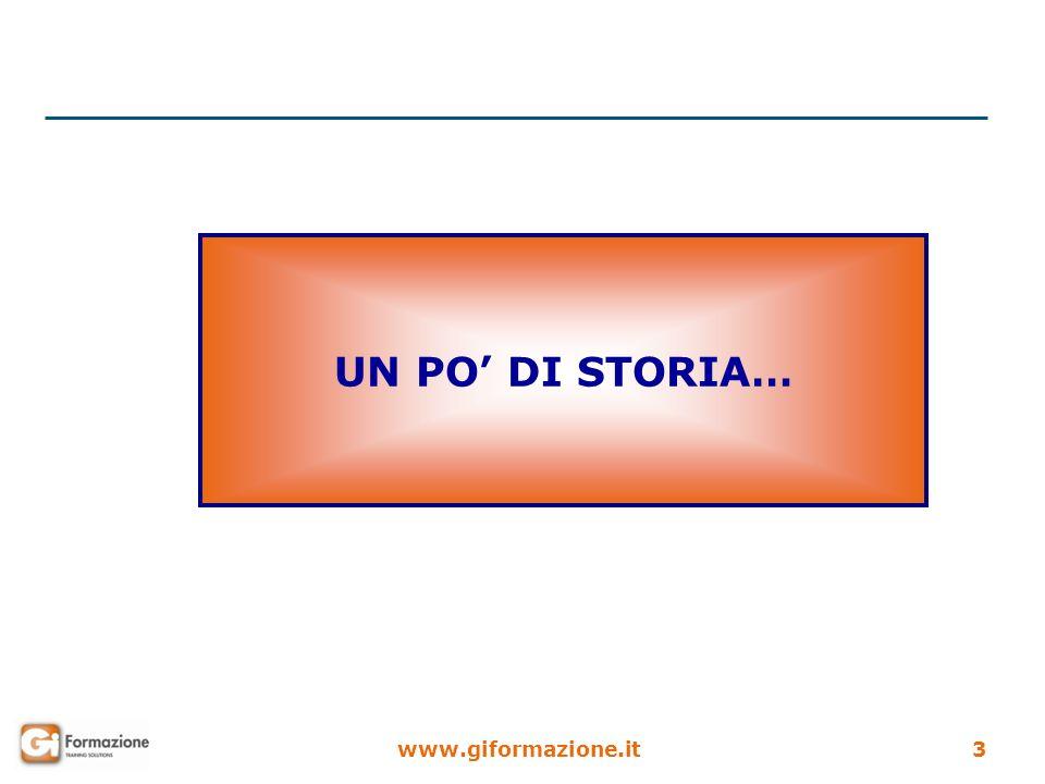 www.giformazione.it3 UN PO DI STORIA…