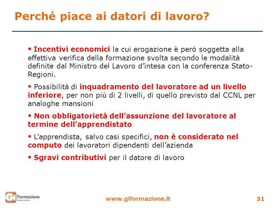 www.giformazione.it31 Incentivi economici la cui erogazione è però soggetta alla effettiva verifica della formazione svolta secondo le modalità defini