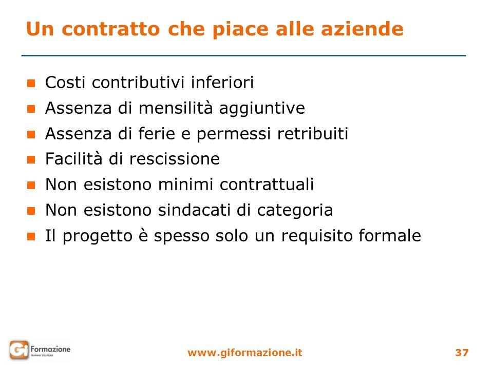 www.giformazione.it37 Un contratto che piace alle aziende Costi contributivi inferiori Assenza di mensilità aggiuntive Assenza di ferie e permessi ret