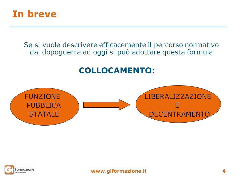 www.giformazione.it4 In breve Se si vuole descrivere efficacemente il percorso normativo dal dopoguerra ad oggi si può adottare questa formula COLLOCA