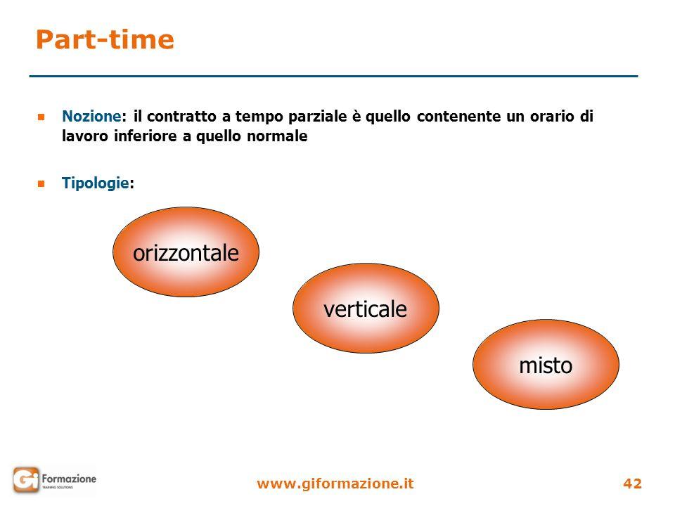 www.giformazione.it42 Nozione: il contratto a tempo parziale è quello contenente un orario di lavoro inferiore a quello normale Tipologie: orizzontale