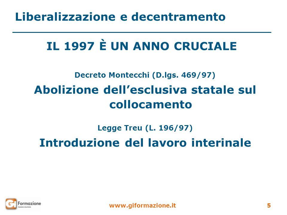 5 Liberalizzazione e decentramento IL 1997 È UN ANNO CRUCIALE Decreto Montecchi (D.lgs. 469/97) Abolizione dellesclusiva statale sul collocamento Legg