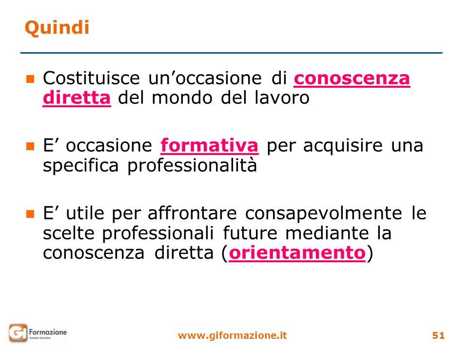 www.giformazione.it51 Quindi Costituisce unoccasione di conoscenza diretta del mondo del lavoro E occasione formativa per acquisire una specifica prof