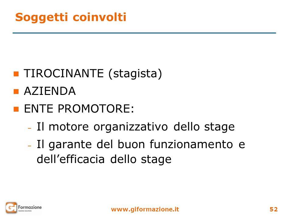 www.giformazione.it52 Soggetti coinvolti TIROCINANTE (stagista) AZIENDA ENTE PROMOTORE: – Il motore organizzativo dello stage – Il garante del buon fu