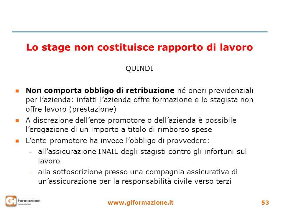 www.giformazione.it53 Lo stage non costituisce rapporto di lavoro QUINDI Non comporta obbligo di retribuzione né oneri previdenziali per lazienda: inf