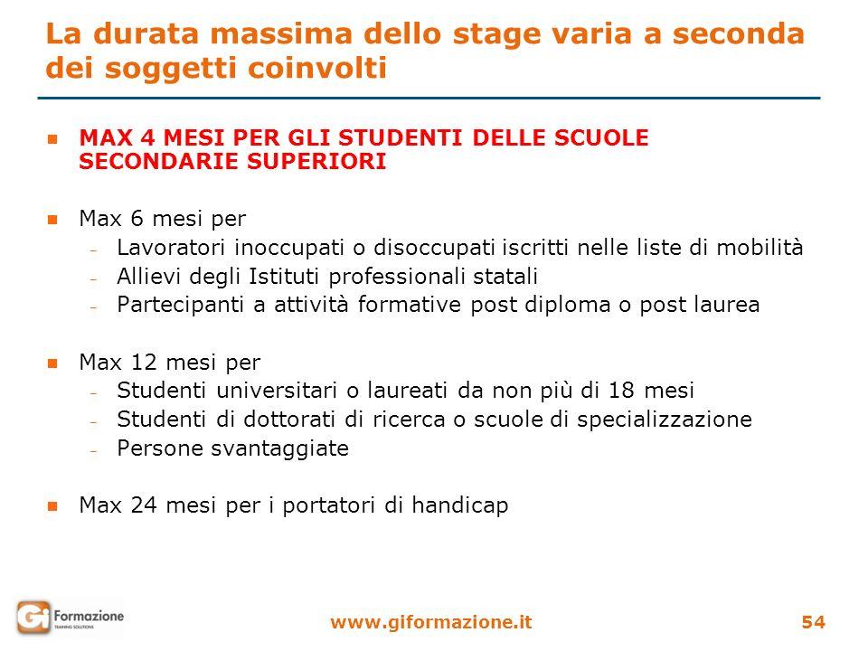 www.giformazione.it54 La durata massima dello stage varia a seconda dei soggetti coinvolti MAX 4 MESI PER GLI STUDENTI DELLE SCUOLE SECONDARIE SUPERIO