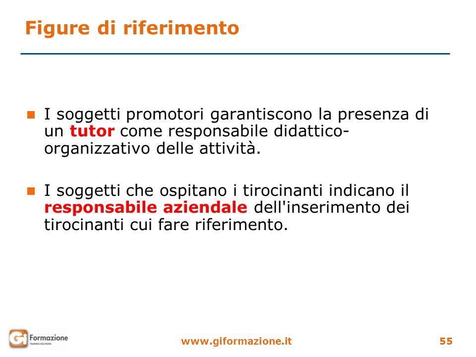 www.giformazione.it55 Figure di riferimento I soggetti promotori garantiscono la presenza di un tutor come responsabile didattico- organizzativo delle