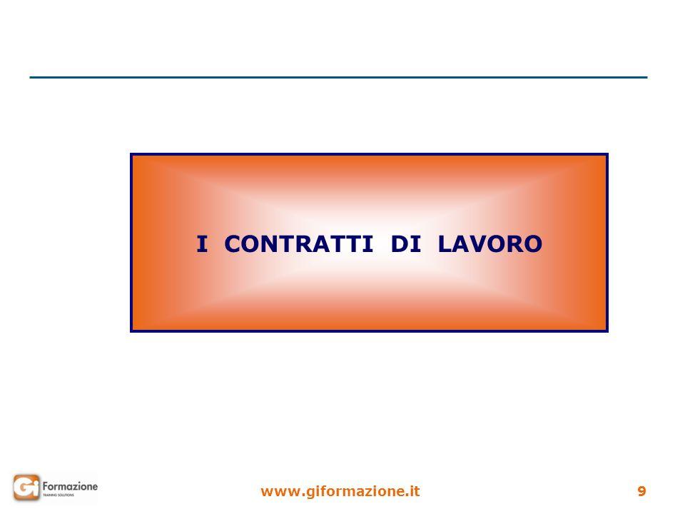 www.giformazione.it9 I CONTRATTI DI LAVORO