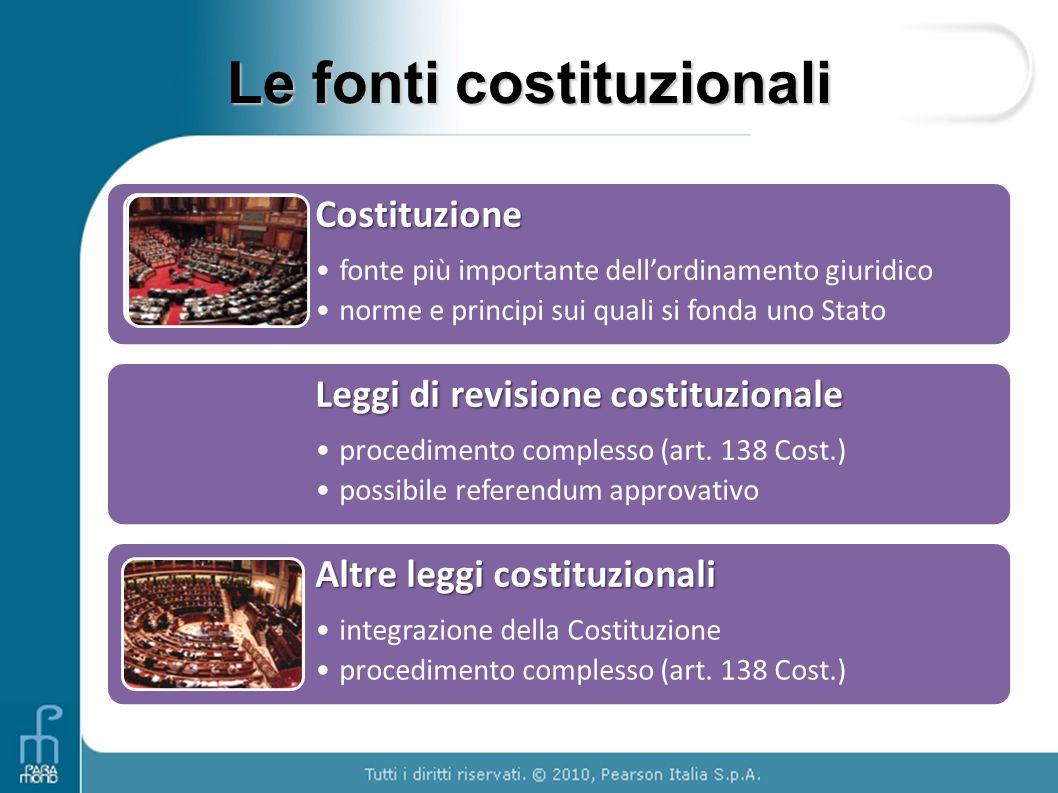 Le fonti costituzionali Costituzione fonte più importante dellordinamento giuridico norme e principi sui quali si fonda uno Stato Leggi di revisione c