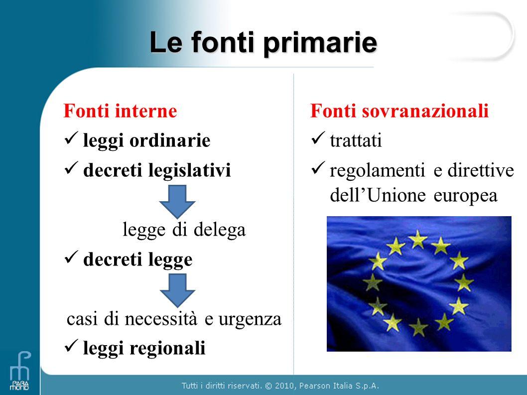 Le fonti primarie Fonti interne leggi ordinarie decreti legislativi legge di delega decreti legge casi di necessità e urgenza leggi regionali Fonti so