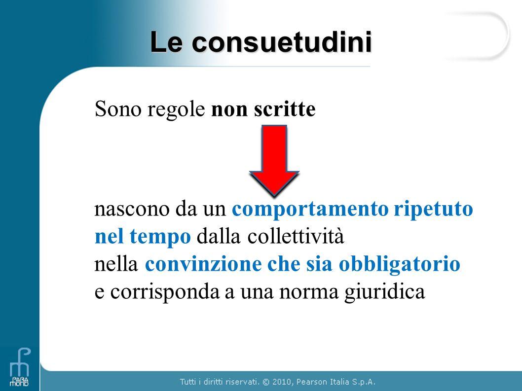 Le consuetudini Sono regole non scritte nascono da un comportamento ripetuto nel tempo dalla collettività nella convinzione che sia obbligatorio e cor