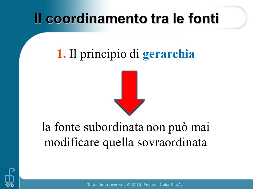 Il coordinamento tra le fonti 1. Il principio di gerarchia la fonte subordinata non può mai modificare quella sovraordinata