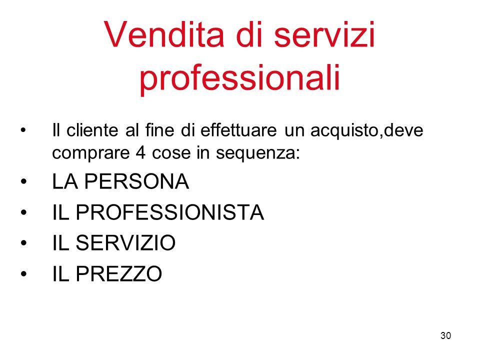 30 Vendita di servizi professionali Il cliente al fine di effettuare un acquisto,deve comprare 4 cose in sequenza: LA PERSONA IL PROFESSIONISTA IL SERVIZIO IL PREZZO