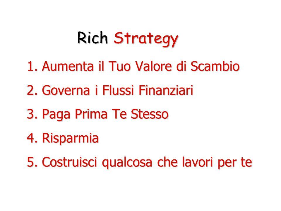 1. Aumenta il Tuo Valore di Scambio 2. Governa i Flussi Finanziari 3. Paga Prima Te Stesso 4. Risparmia 5. Costruisci qualcosa che lavori per te Rich
