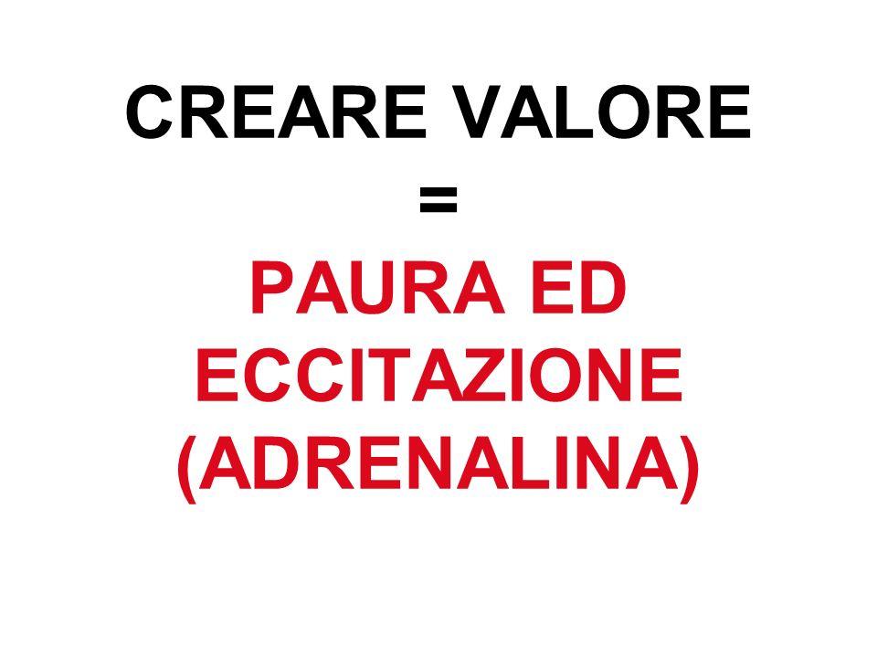 CREARE VALORE = PAURA ED ECCITAZIONE (ADRENALINA)