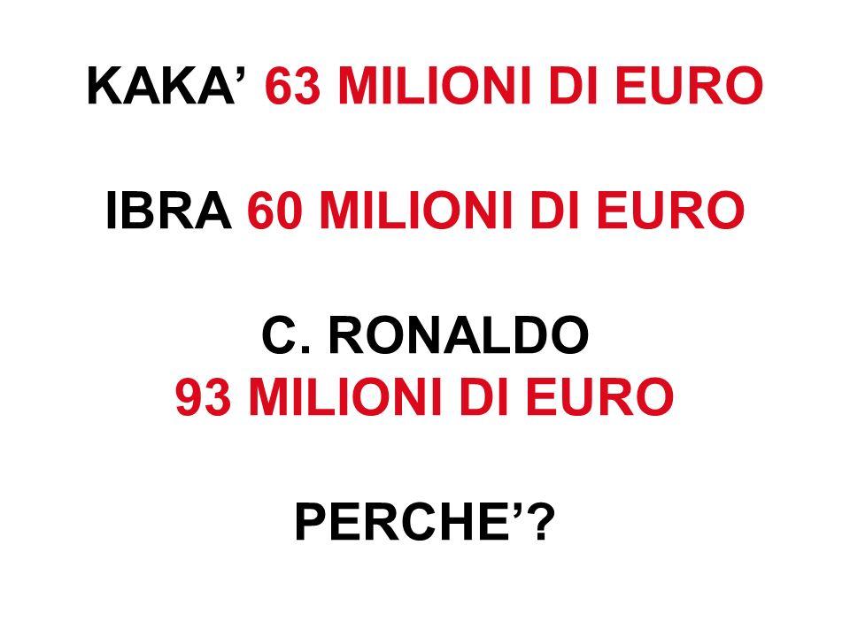 KAKA 63 MILIONI DI EURO IBRA 60 MILIONI DI EURO C. RONALDO 93 MILIONI DI EURO PERCHE