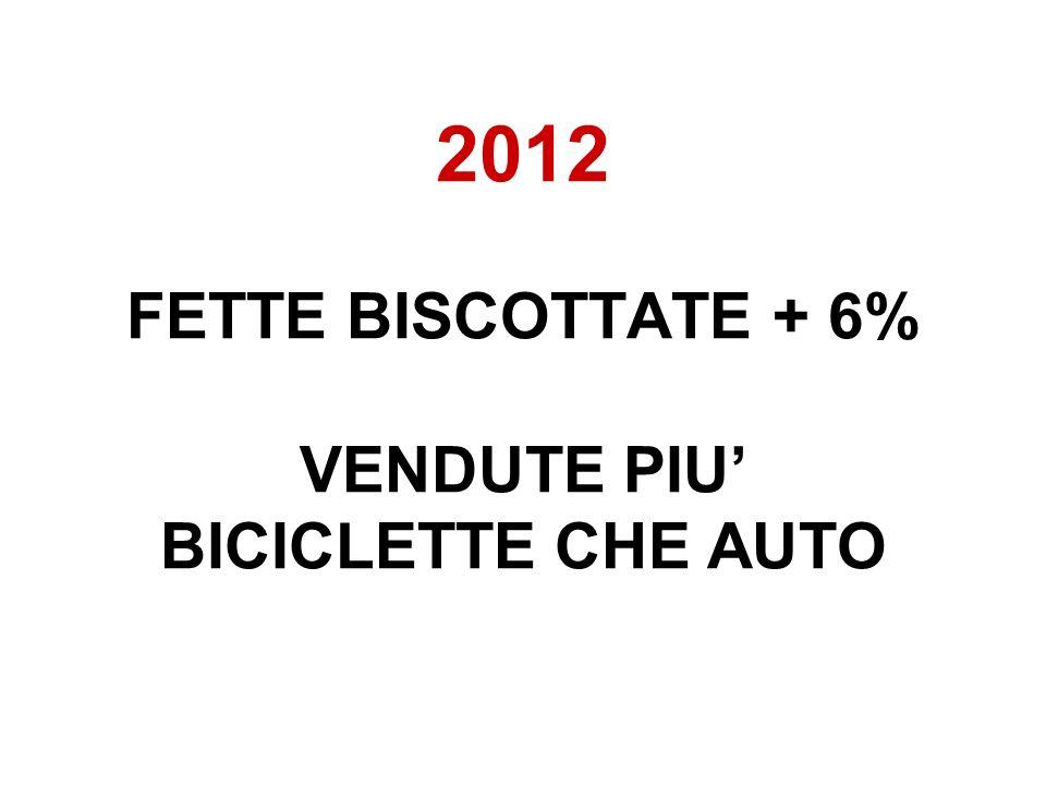 2012 FETTE BISCOTTATE + 6% VENDUTE PIU BICICLETTE CHE AUTO
