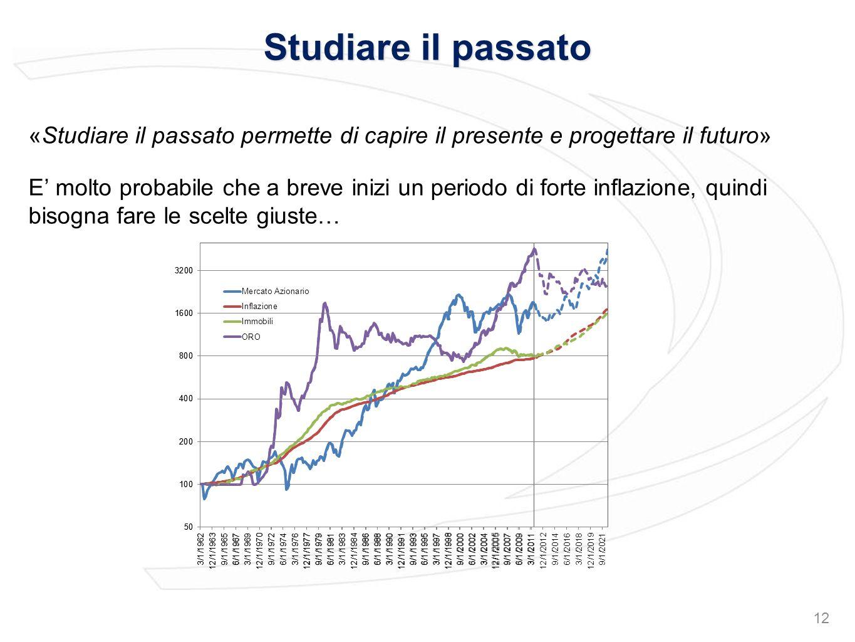 «Studiare il passato permette di capire il presente e progettare il futuro» Studiare il passato 12 E molto probabile che a breve inizi un periodo di f