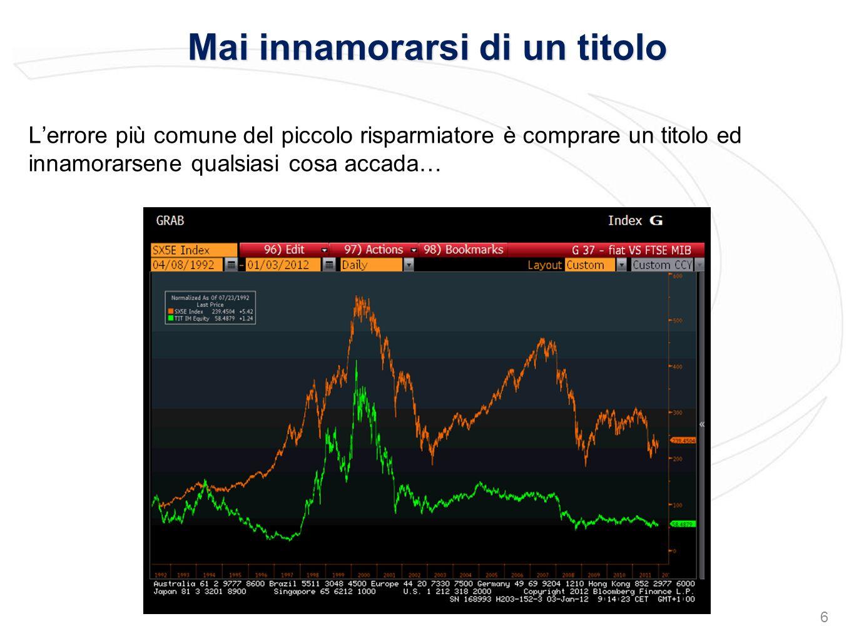Se non vendo non ho perso Un errore terribile che sistematicamente fanno gli investitori, è dire: «ma intanto se non vendo non ho mica perso…» 7 Perdete ogni giorno opportunità di recuperare i vostri soldi