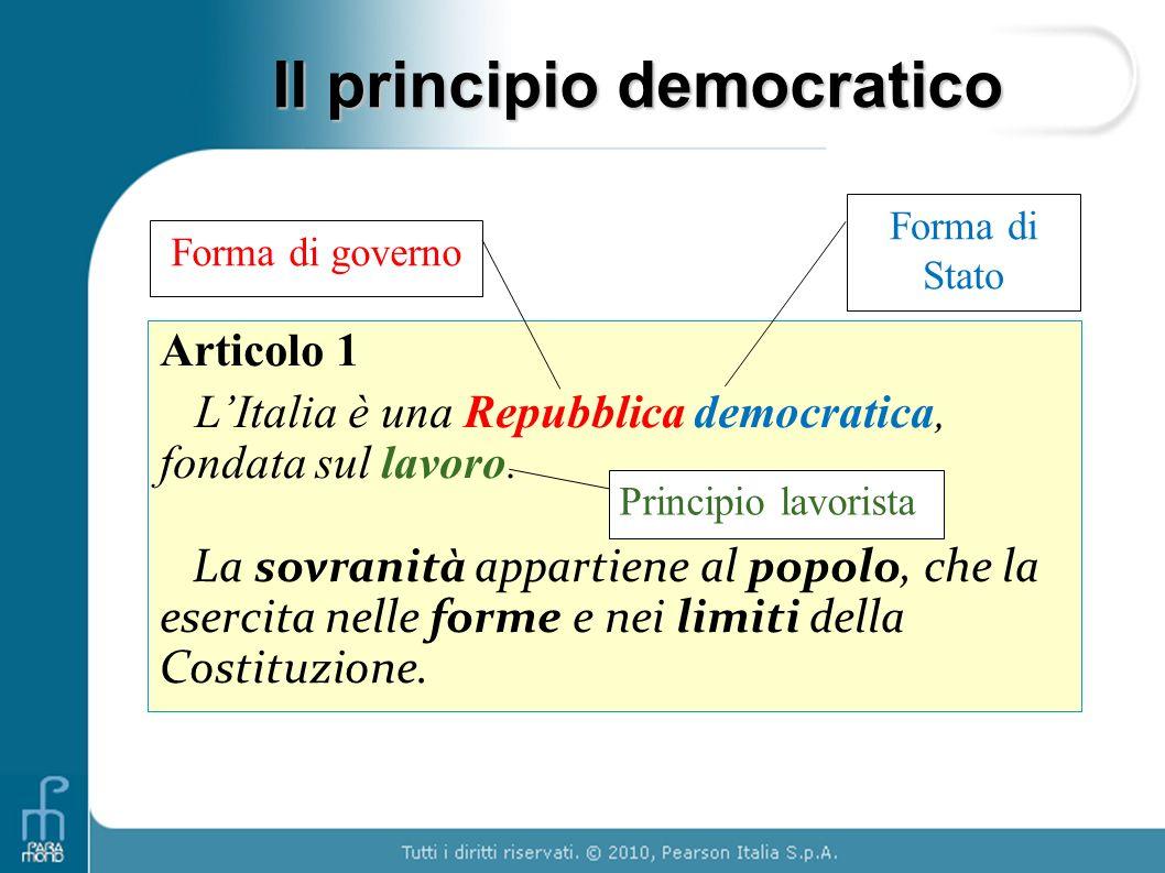 Il principio democratico La forma principale di esercizio della sovranità popolare sono le libere elezioni Diritto di governare per la maggioranza Garanzie per le minoranze, in particolare la possibilità di diventare maggioranza (legame con i diritti di libertà)