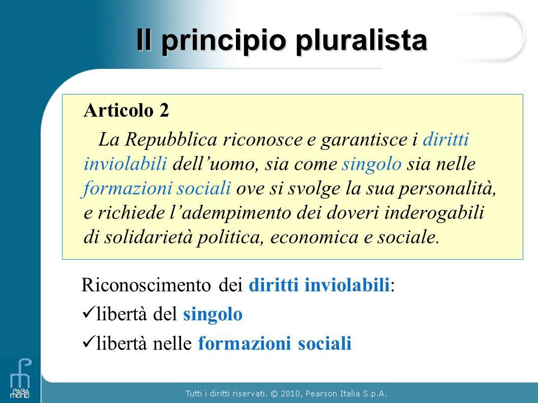 Il principio pluralista Articolo 2 La Repubblica riconosce e garantisce i diritti inviolabili delluomo, sia come singolo sia nelle formazioni sociali ove si svolge la sua personalità, e richiede ladempimento dei doveri inderogabili di solidarietà politica, economica e sociale.