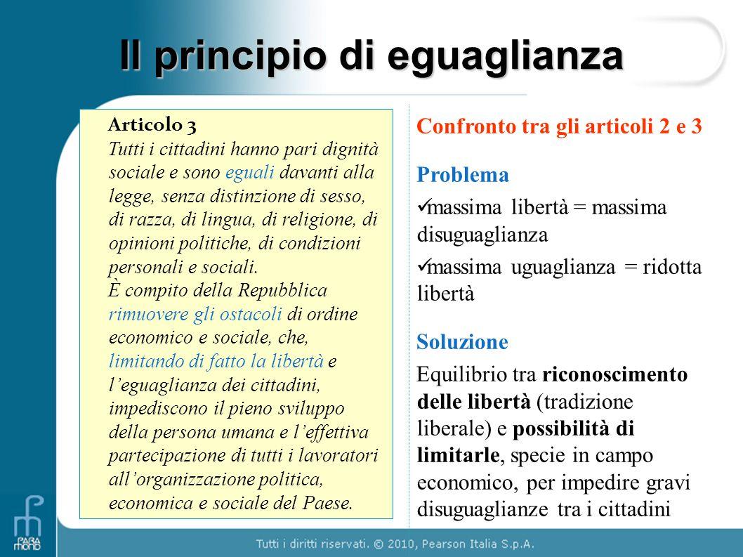Libertà e uguaglianza Libertà negativa (o formale) Libertà dallo Stato, che non può vietare certi comportamenti: pubblicazione di opere, apertura scuole, attività economica ecc.