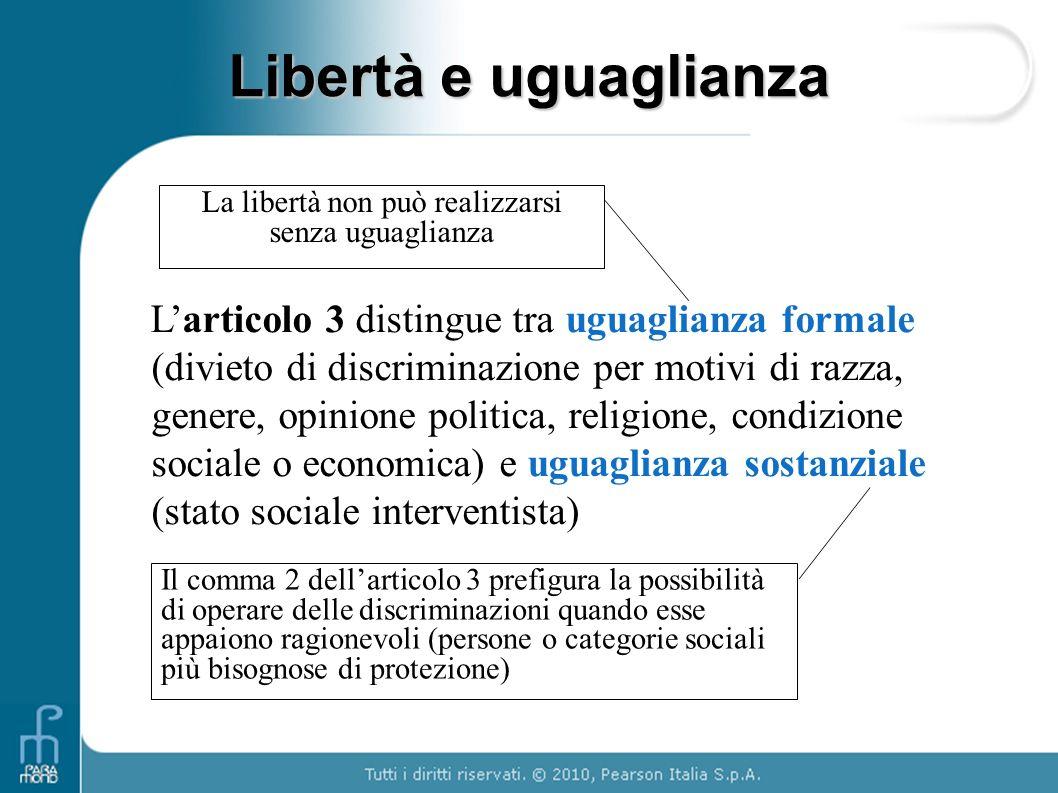 Il principio lavorista Articolo 4 La Repubblica riconosce a tutti i cittadini il diritto al lavoro e promuove le condizioni che rendano effettivo questo diritto.