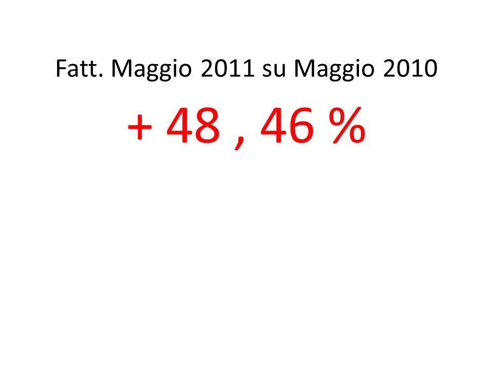 Fatt. Maggio 2011 su Maggio 2010 + 48, 46 %