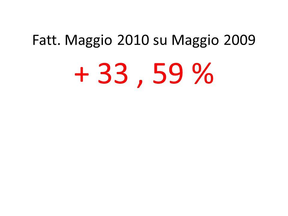 Fatt. Maggio 2010 su Maggio 2009 + 33, 59 %