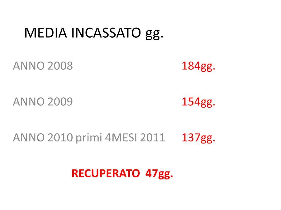 MEDIA INCASSATO gg. ANNO 2008184gg. ANNO 2009154gg.
