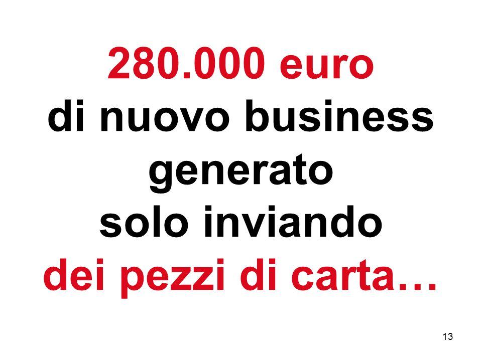 13 280.000 euro di nuovo business generato solo inviando dei pezzi di carta…
