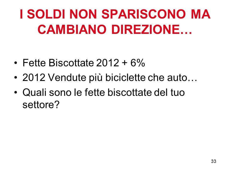 33 I SOLDI NON SPARISCONO MA CAMBIANO DIREZIONE… Fette Biscottate 2012 + 6% 2012 Vendute più biciclette che auto… Quali sono le fette biscottate del tuo settore