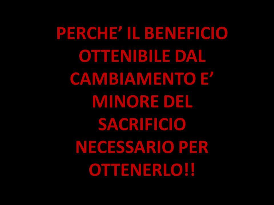 PERCHE IL BENEFICIO OTTENIBILE DAL CAMBIAMENTO E MINORE DEL SACRIFICIO NECESSARIO PER OTTENERLO!!
