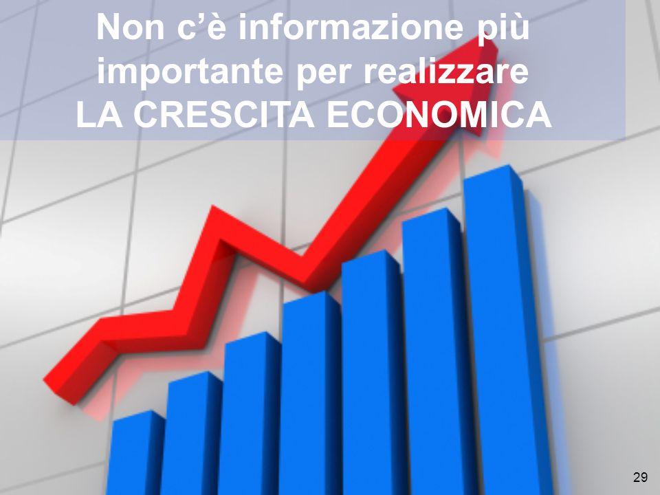 29 Non cè informazione più importante per realizzare LA CRESCITA ECONOMICA